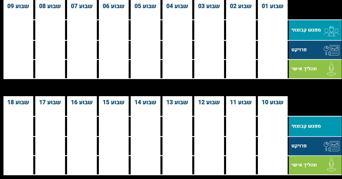 Table Program